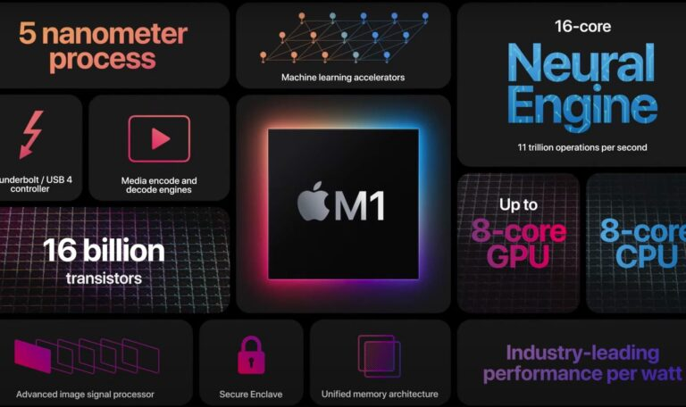 Apple's first-gen M1 chips: The Future